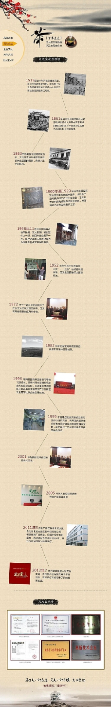茶叶企业品牌介绍界面设计素材