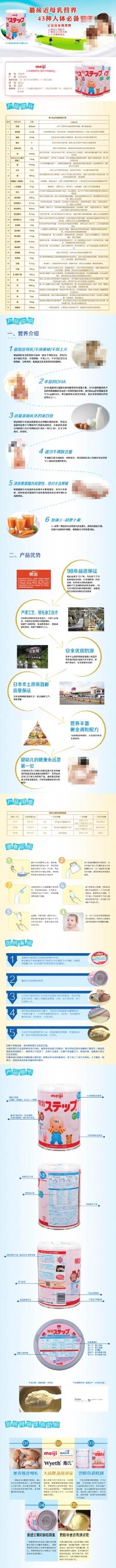奶粉乳制品詳情頁