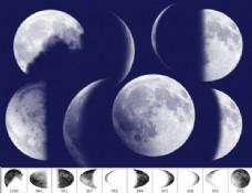 变幻的月球笔刷
