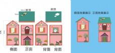 卡通房子模型平面展开图