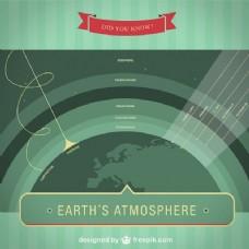 地球大气背景