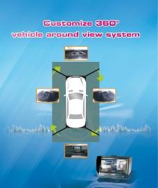 车载全景系统图片