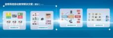 科技感的教育信息化部分展示(可编辑0