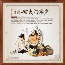 古典中医七大门派