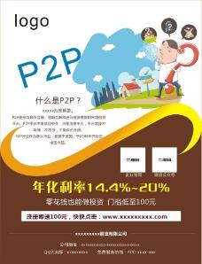 p2p电梯广告图片