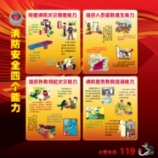 消防安全知识 四个能力 PSD