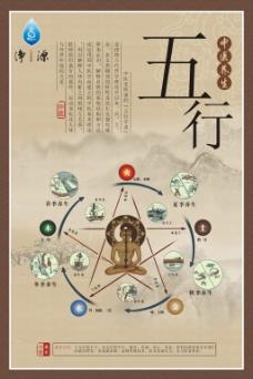 五行图海报