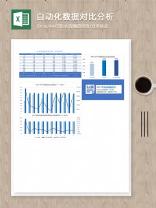 自动化销售数据完成情况对比分析条形折线图