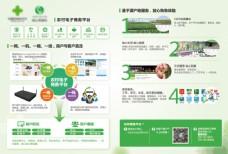 绿色公司业务宣传单页折页