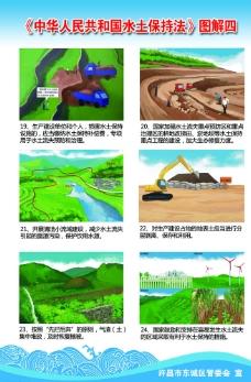 水土保持法 图解四图片