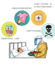 埃博拉病毒防治图片