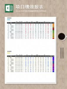 公司项目绩效报告数据明细记录彩色excel表格