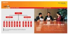 企业展板公司架构
