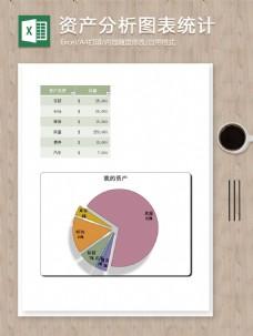 公司资产财务分析饼图excel表格