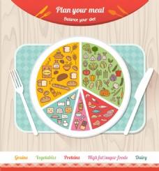 食品营养图