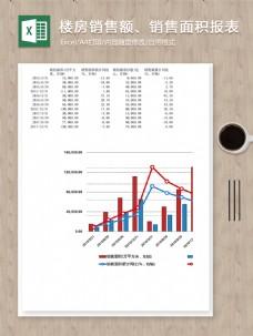 楼房销售额销售面积报统计excel表折线柱形图