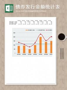 债券发行金额统计条形图分析excel表
