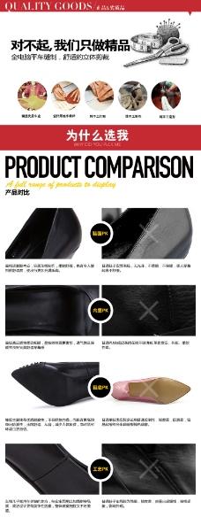 女鞋详情页材质对比