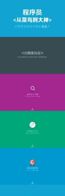 Androidapp软件开发