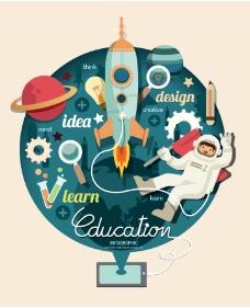 教育元素信息图