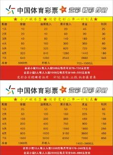 中国体育彩票兑彩图片