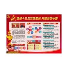 展望十三五发展图景共建美丽中国展板
