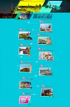 网站活动旅游线路图展示专题