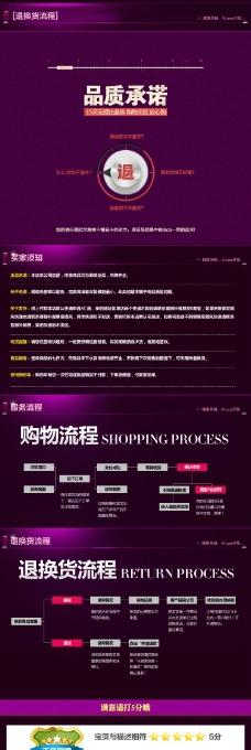 淘宝详情描述购物流程设计