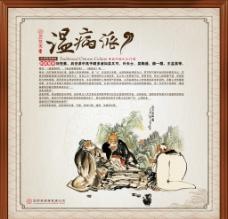 中医 展板 海报图片