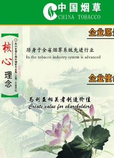 中国烟草 核心理念