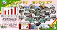 学校均衡发展展板psd源文件