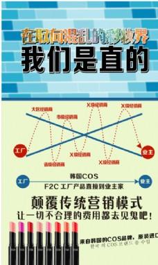 F2C营销模式
