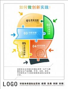 企业创新展板