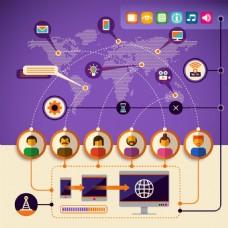 商务联系图