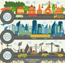 城市基础建设banner设计图片