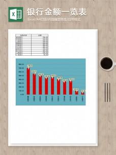 银行金额一览excel表格圆柱形图