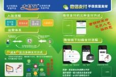 微信支付宝宣传彩页图片