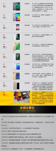 公司发展介绍微信企业产品更新换代文案排版