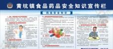 食品药品安全知识监督管理宣传栏图片