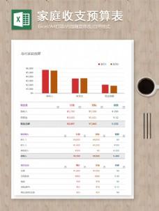 家庭每月收支预算记录excel表柱形图