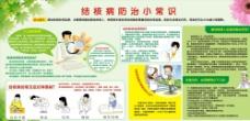 结核病防治小知识图片