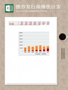 债券发行规模统计柱形图分析excel表