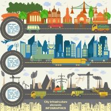 城市基础建设banner矢量图
