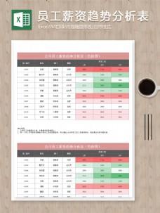 员工薪资统计分析颜色趋势标识excel表格