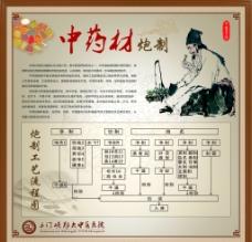 水墨中国风养生文化图片