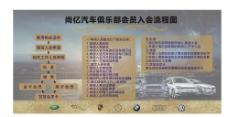 汽车俱乐部会员入会流程表图片