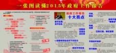 2015年政府工作报告图片