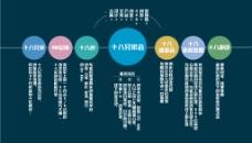 十八兄弟会管理系统图