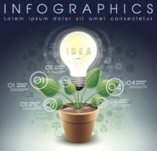 创意灯泡花盆商务信息图矢量素材图片