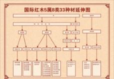 红木家具制作流程图片